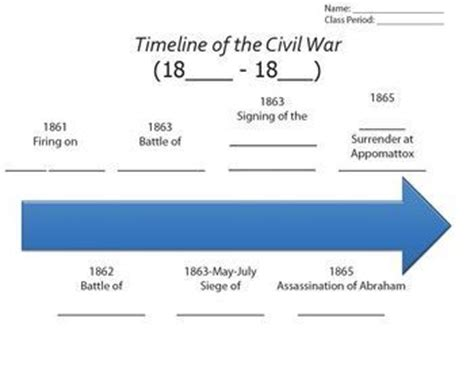 5 paragraph essay on what caused the civil war
